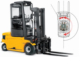 Ergonomic training for Forklift Operators and Managers