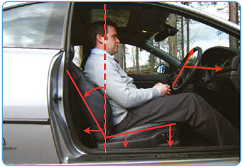 how to make car seats good for hips